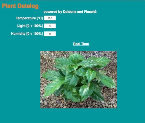 Pagina web Plant Datalog